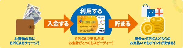 screencapture-cards-entetsu-co-jp-prepaid-1463108507437