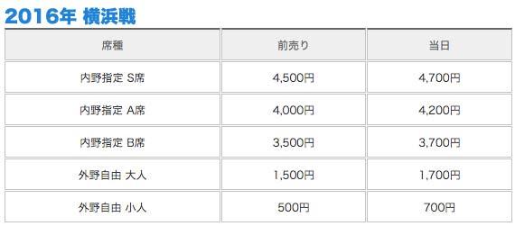 2016年の横浜戦のチケット価格