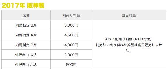 2017年の阪神戦のチケット金額